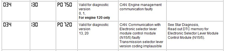 722.6 Transmission Error Codes 034 and 130 ?-034_130.jpg