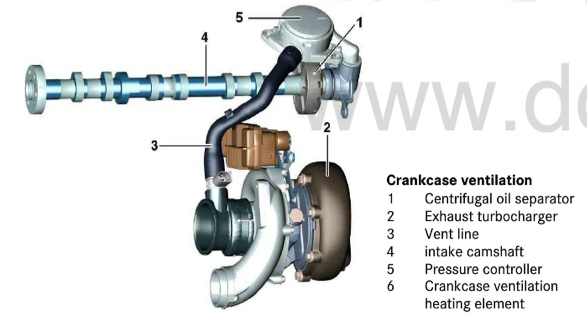 D Question About Crankcase Vent Oil Going on Camshaft Actuator Valve