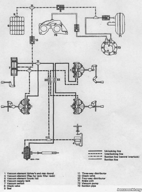 280e vacuum diagram 1999 jeep wrangler vacuum diagram vacuum diagram - mercedes-benz forum