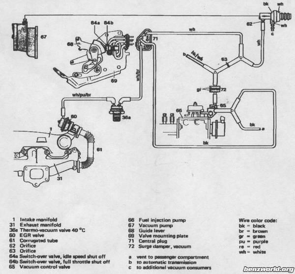 vacuum diagram mercedes benz forum duramax motor 10_1629075_1014200520929pm  jpg