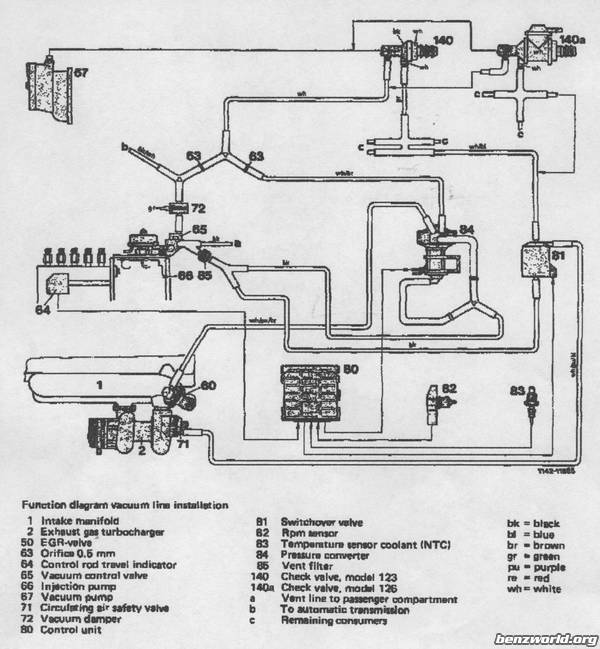 vacuum diagram - mercedes-benz forum 1998 ford f 150 vacuum diagram