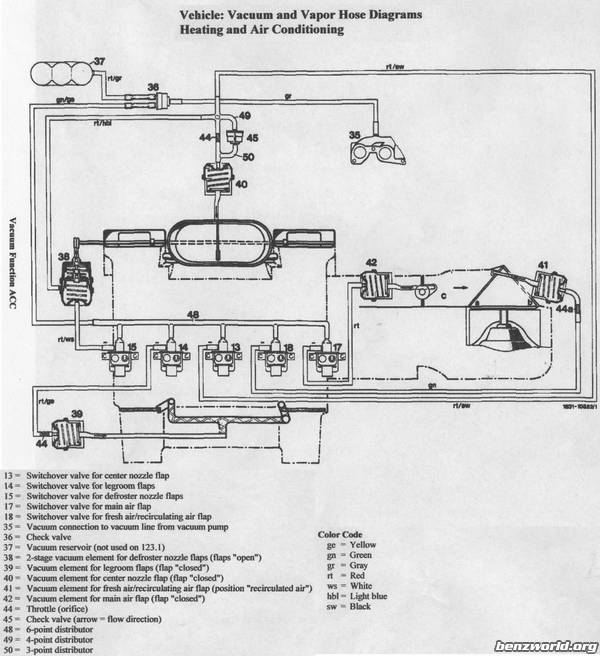 1987 toyota supra vacuum diagram wiring schematic vacuum diagram - mercedes-benz forum #11