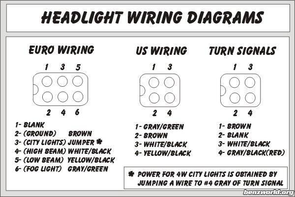Headlight light options problem - Mercedes-Benz Forum
