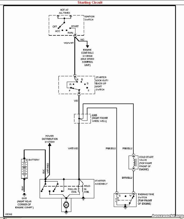 wiring diagram mercedes w126