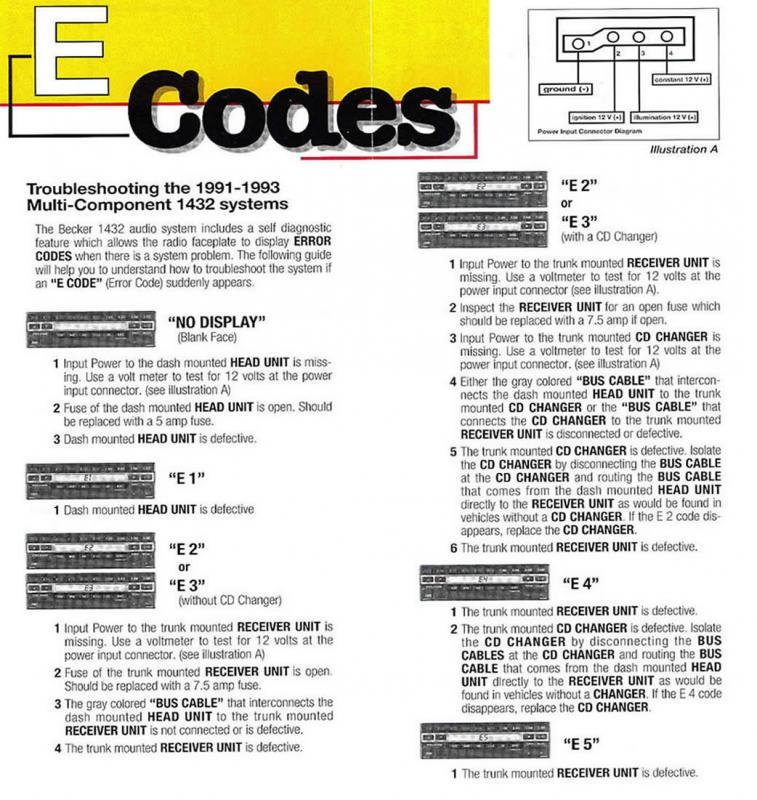 Maintenance Manuals - Page 5