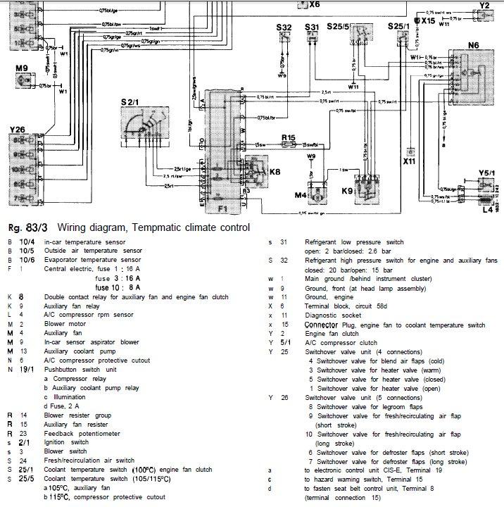 Appealing Mercedes-benz Sprinter Fan Clutch Wiring Diagram Ideas ...