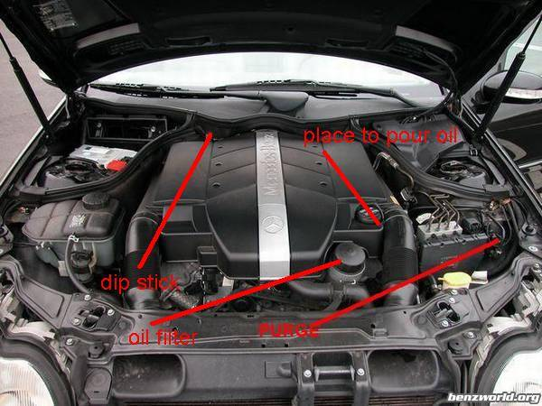 C320 W203 Oil Change Question Help Mercedesbenz Forum