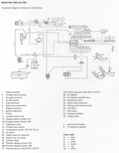 107 Vacuum Diagrams - Page 3