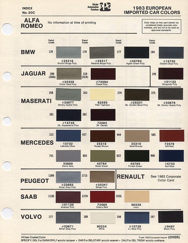 Mercedes Benz Paint Color Codes