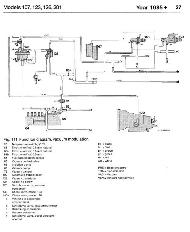 mercedes benz w123 vacuum diagram printable wiring diagram schematic rh abetter pw