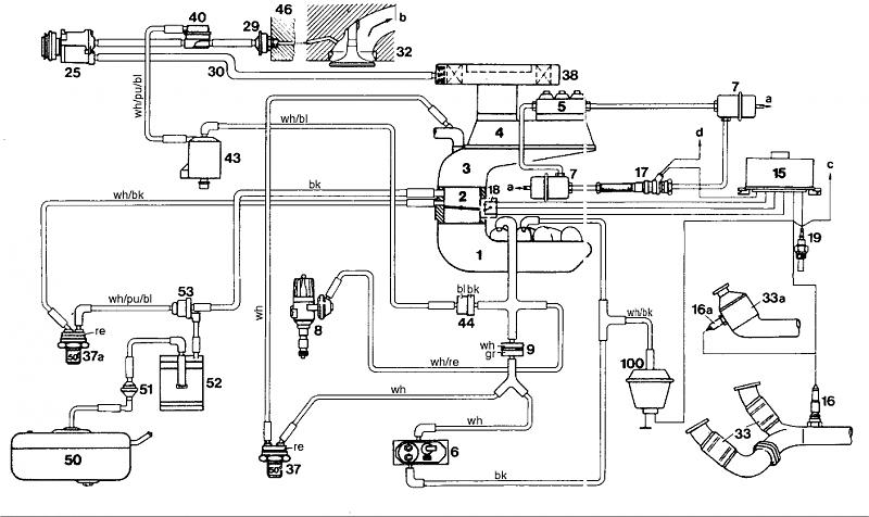 107 Vacuum Diagrams - Page 3