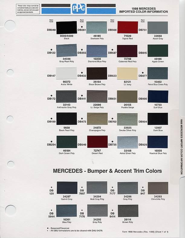 Mercedes Benz Paint Color Chart