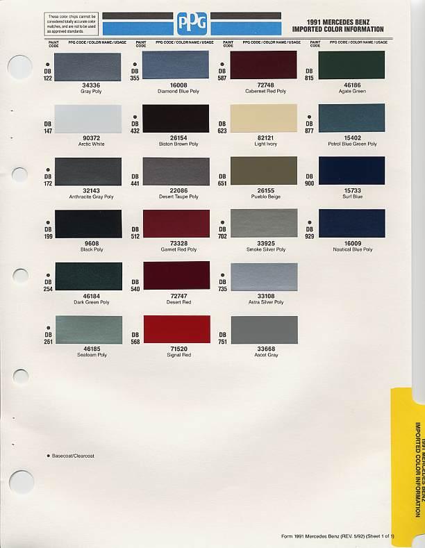 Volvo Alloy Wheel Paint Codes