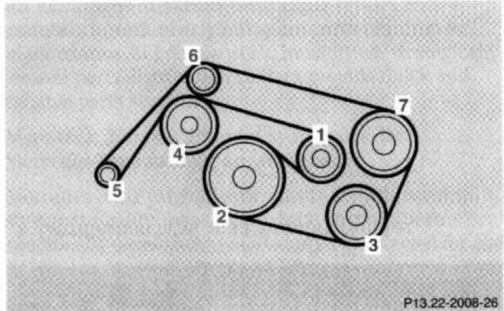 is there a diagram of parts connected to the serpentine belt? | mercedes-benz  forum  benzworld