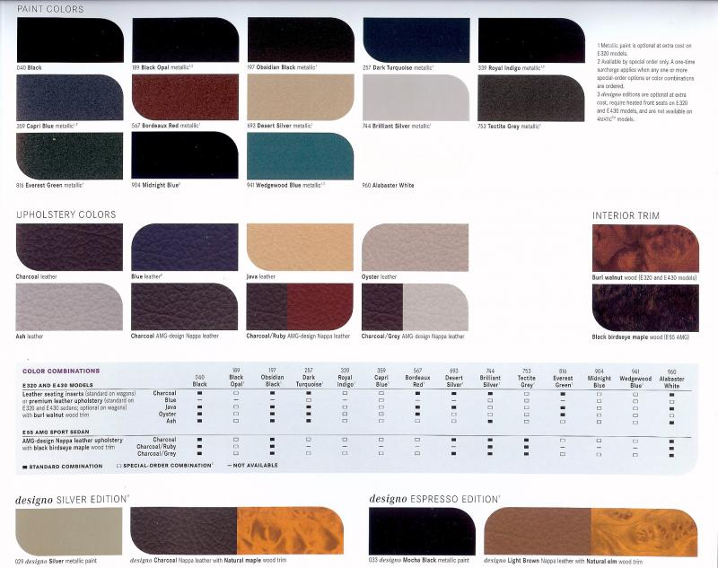 E55 paint code mercedes benz forum for Mercedes benz color codes