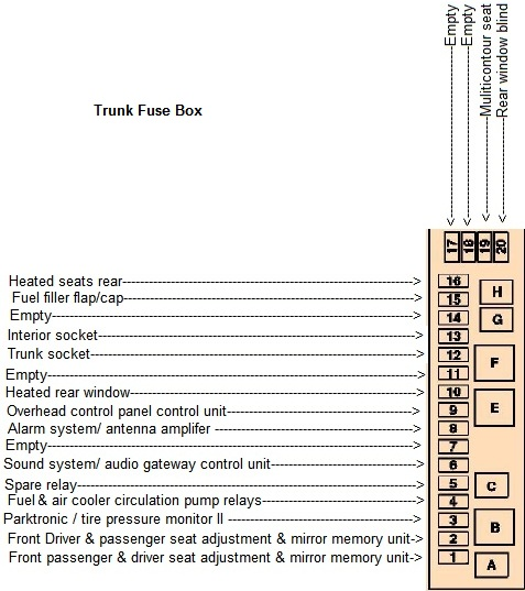 w219 all fuse and relay assignments - mercedes-benz forum 2006 mercedes e350 fuse diagram