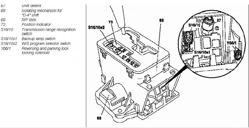 104 R  P Lock Solenoid Valve Defective
