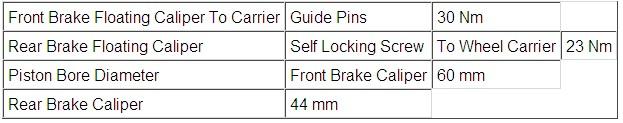 2001 ML320 Brake Job - Torque Specs - Mercedes-Benz Forum