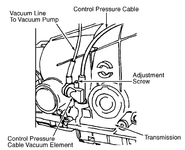 Transmission Vacuum Diagram