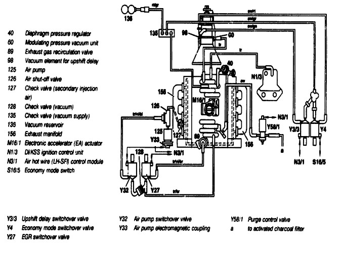 1984 Mercedes 380sl Engine Vacuum Diagramon Ford Truck Wiring Diagrams