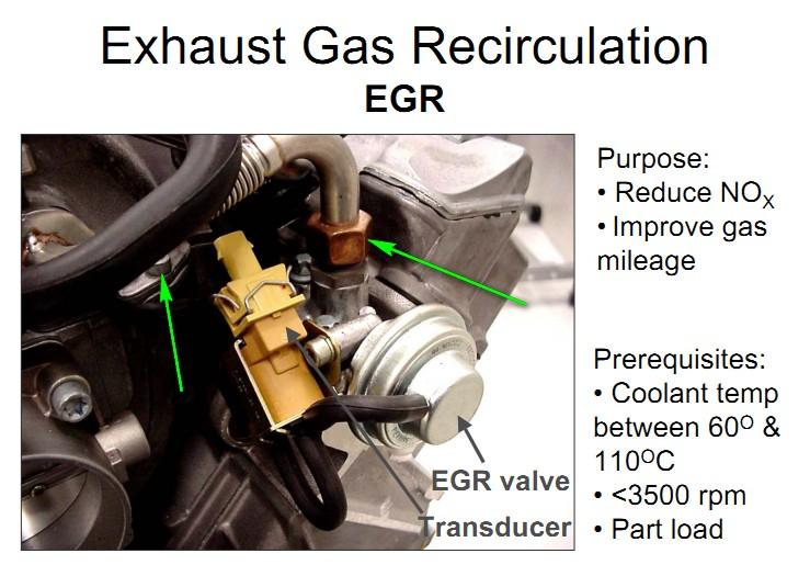 Mercedes E320 Crankshaft Position Sensor Location