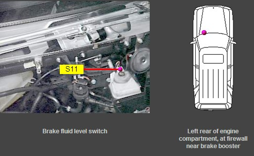 Esp Bas Abs Lights On Mercedes Benz Forum