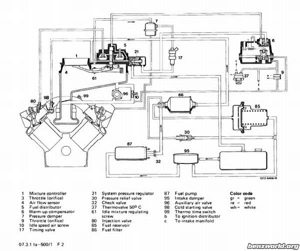 mercedes benz vacuum diagrams mercedes benz vacuum line diagram #1