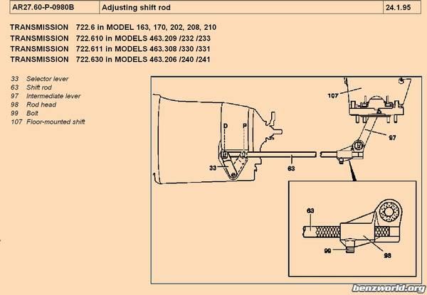 Mercedes Gear Selector Module