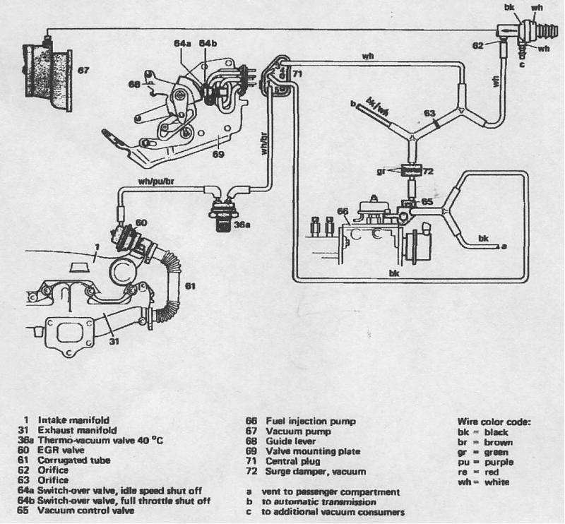 Vacuum Diagram Confusion 1983 300d Mercedes Benz Forum