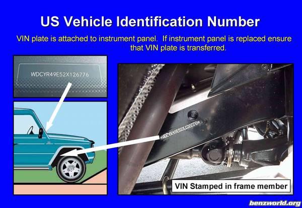 Vin Location Mercedes Benz Forum