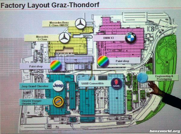Magnasteyr Graz Plant Layout Mercedes Benz Forum