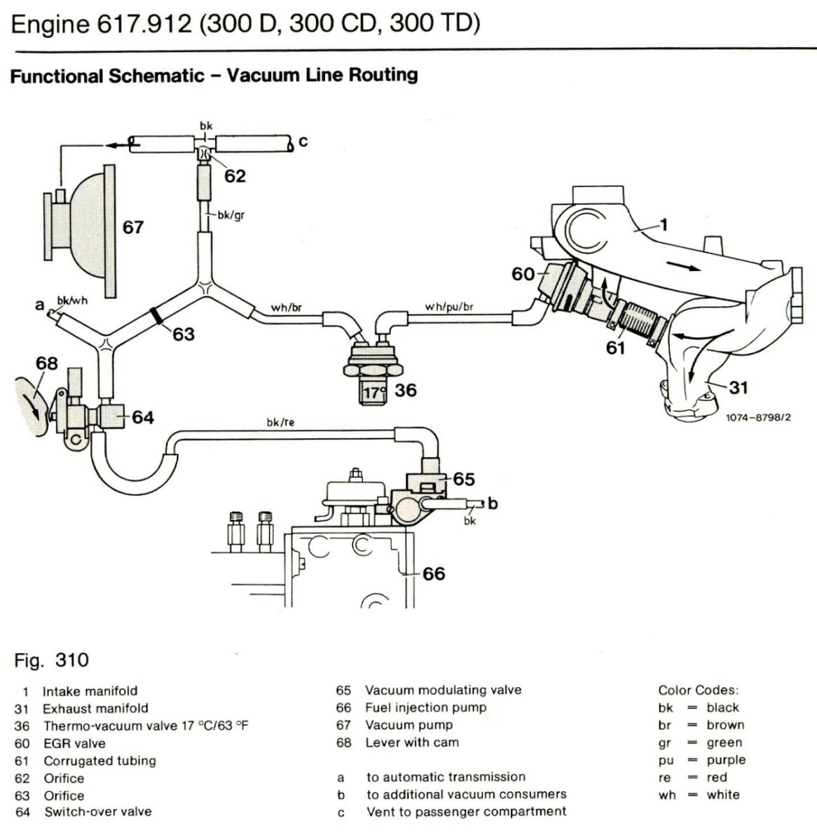 1980 Corvette Vacuum Diagram http://www.benzworld.org/forums/w123-e-ce-d-cd-td/1565035-vacuum-help-2.html