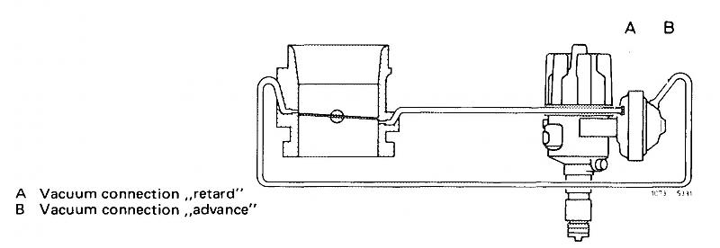 vacuum diagram needed - page 2