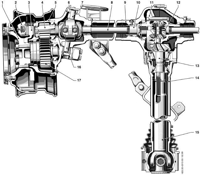 u5000 portal hub double roller bearing setup