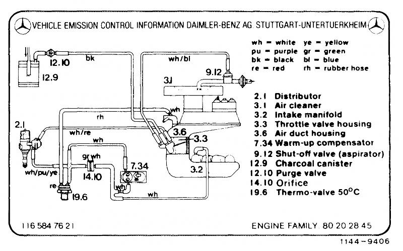 1980 Corvette Vacuum Diagram http://www.benzworld.org/forums/r-c107-sl-slc-class/1376021-vacuum-diagram-needed.html
