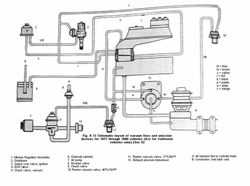 107 Vacuum Diagrams - Page 2