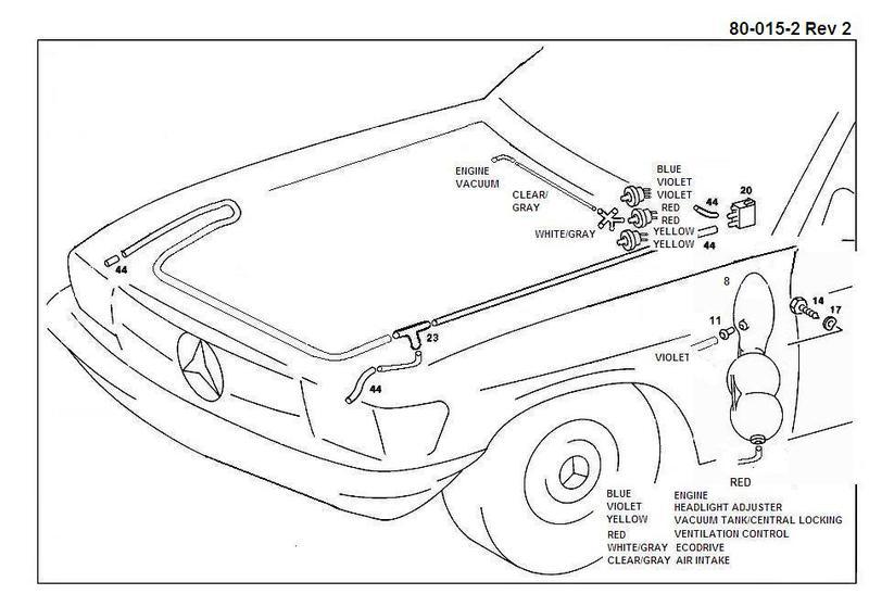 Cigar smoke test for vacuum leak - Page 2 - Mercedes-Benz Forum
