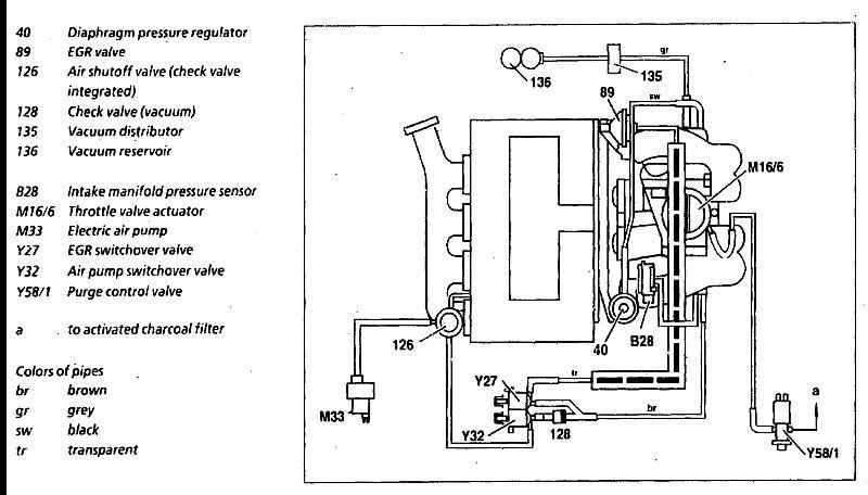 1998 mercedes c230 vacuum diagram