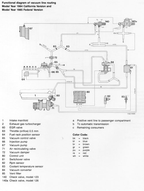 300d Wiring Diagram. Diagram. Wiring Diagram Schematic on 1969 chevrolet c10 wiring diagram, 1985 mercedes 380sl wiring diagram, 1985 nissan pickup wiring diagram,