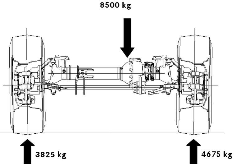 U500 Axle Loading - Mercedes-Benz Forum Unimog U Wiring Diagram on