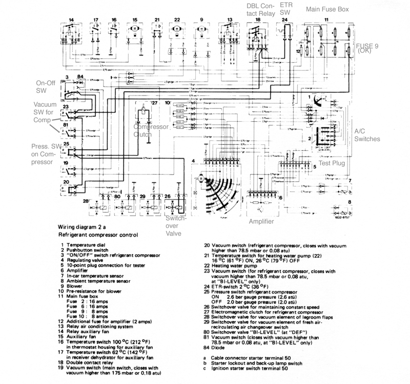 1472531 C Blowing Hot Air Suddenly on mercedes benz w203 wiring diagram