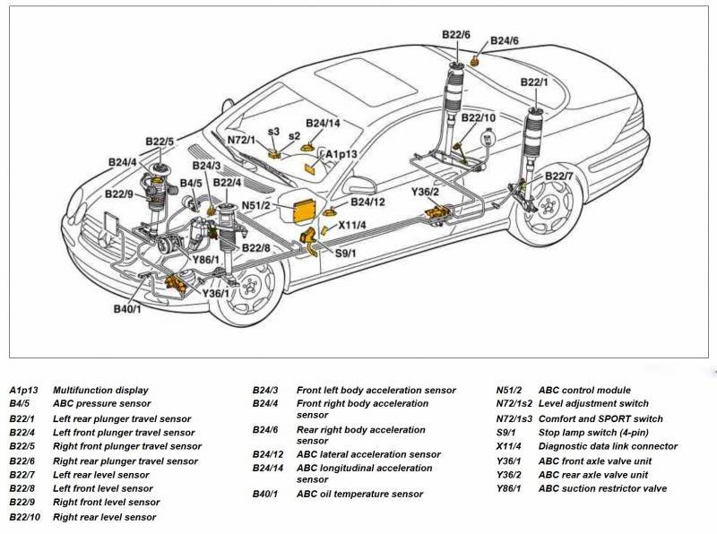 Mercedes Benz Parts Schematic
