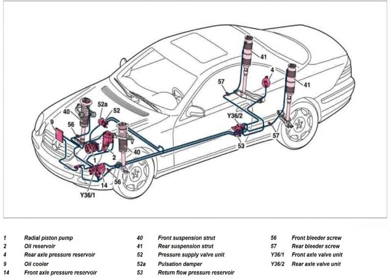abc diagram on file mercedes benz forum