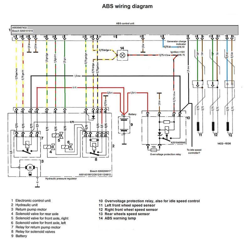 [DIAGRAM_38DE]  Another R107 ABS fault. Opinion please... | Mercedes-Benz Forum | Mercedes Abs Wiring Diagram |  | BenzWorld.org