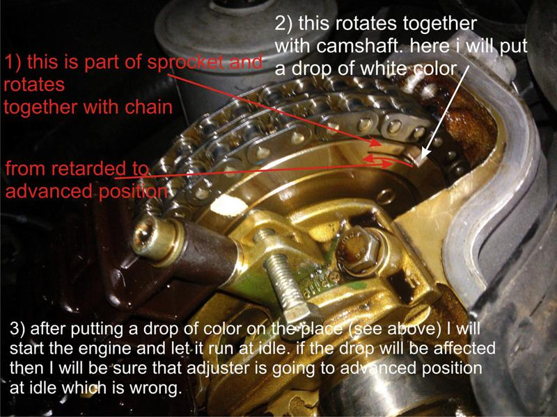 Camshaft Adjuster Amp Timing Chain Removal Need Advice Mercedes Benz Forum