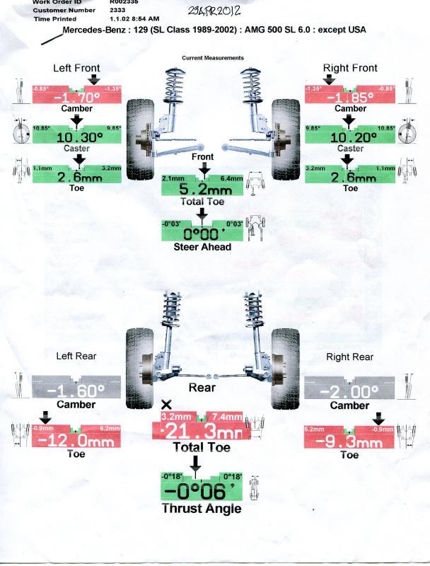 D Alignment Data After on 1997 Dodge Caravan Interior