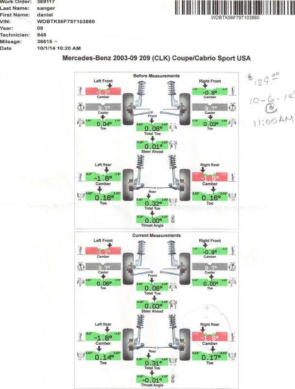 4 Wheel Alignment Page 2 Mercedes Benz Forum