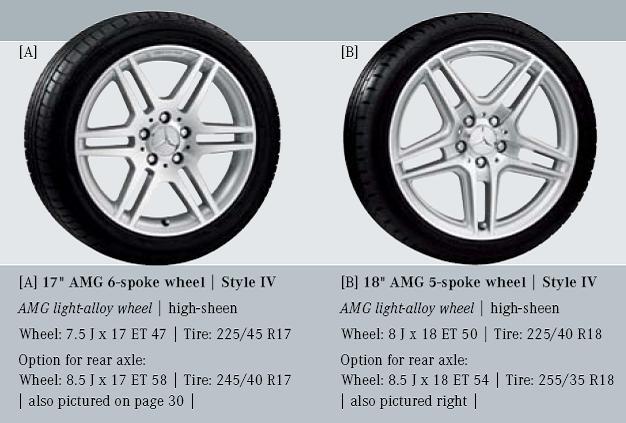Rim Options For C300 4 Matic Mercedes Benz Forum
