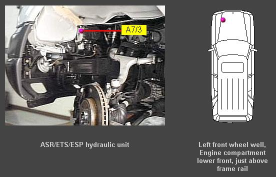 ESP Module replacement - Mercedes-Benz Forum