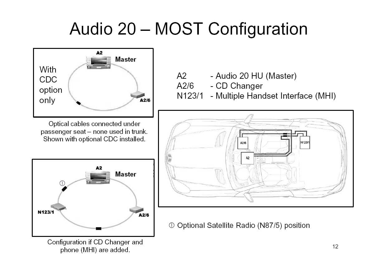 D Clk A Radio Questions Audio on Mercedes W203 Wiring Diagram